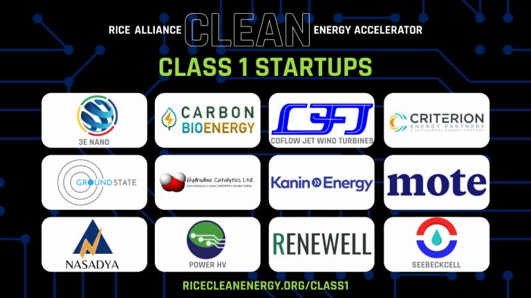RICE Alliance Clean Energy Accelerator